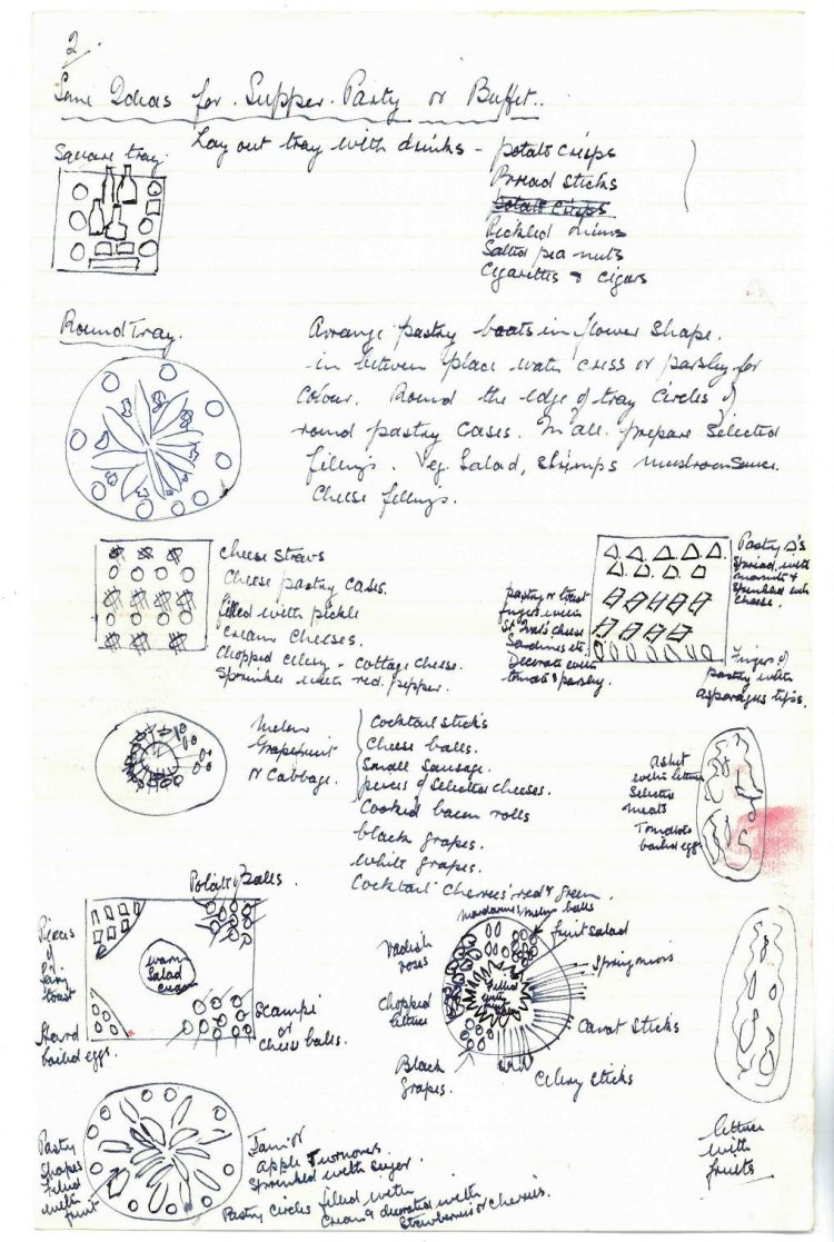 Rural Institute Christmas Party Plan, 1970