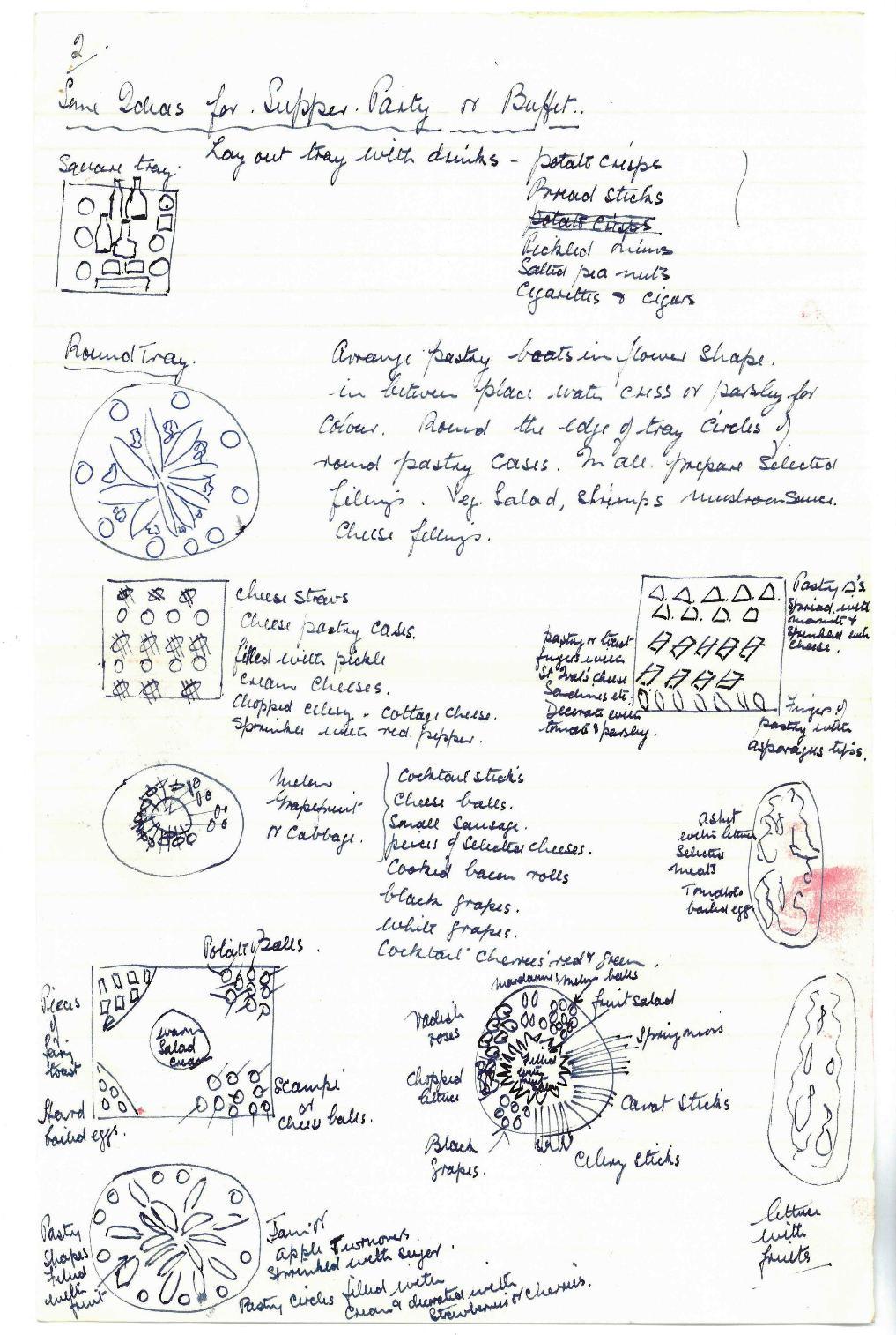 Christmas Party Planning.Christmas Party Planning 1970s Style