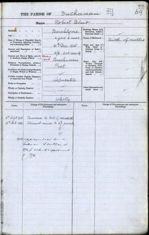 Buchanan Parish register of the poor entry for Robert Blair