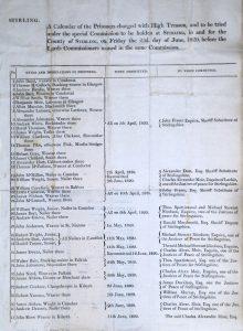 List of men arrested after the uprising