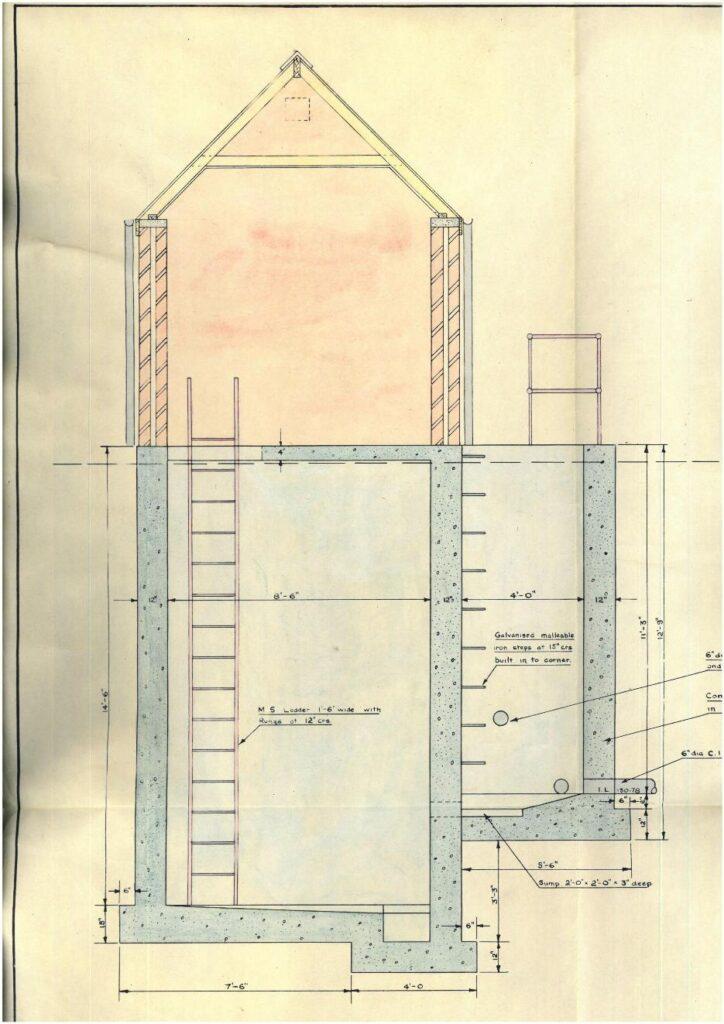 Balfron Sewage Works pump house section c.1955